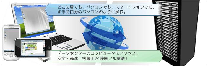 仮想Windowsデスクトップサービス
